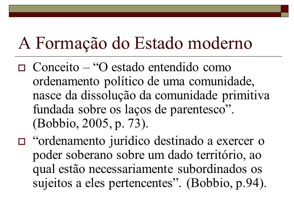 A Formação do Estado moderno Conceito – O estado entendido como ordenamento político de uma comunidade, nasce da dissolução da comunidade primitiva fu
