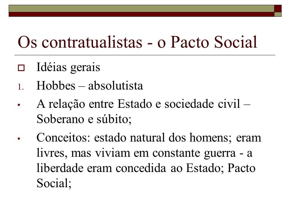 Os contratualistas - o Pacto Social Idéias gerais 1. Hobbes – absolutista A relação entre Estado e sociedade civil – Soberano e súbito; Conceitos: est