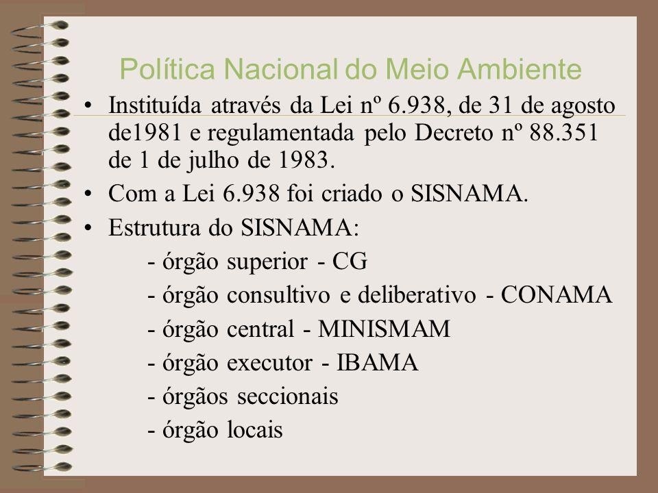 Política Nacional do Meio Ambiente Instituída através da Lei nº 6.938, de 31 de agosto de1981 e regulamentada pelo Decreto nº 88.351 de 1 de julho de