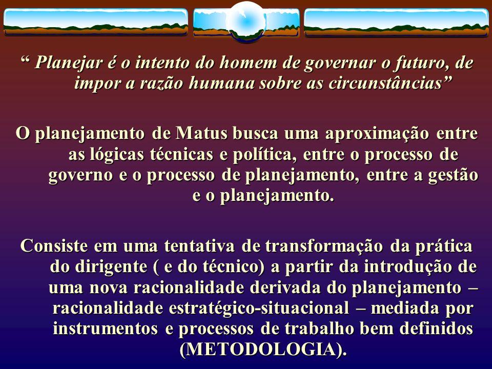Planejar é o intento do homem de governar o futuro, de impor a razão humana sobre as circunstâncias Planejar é o intento do homem de governar o futuro