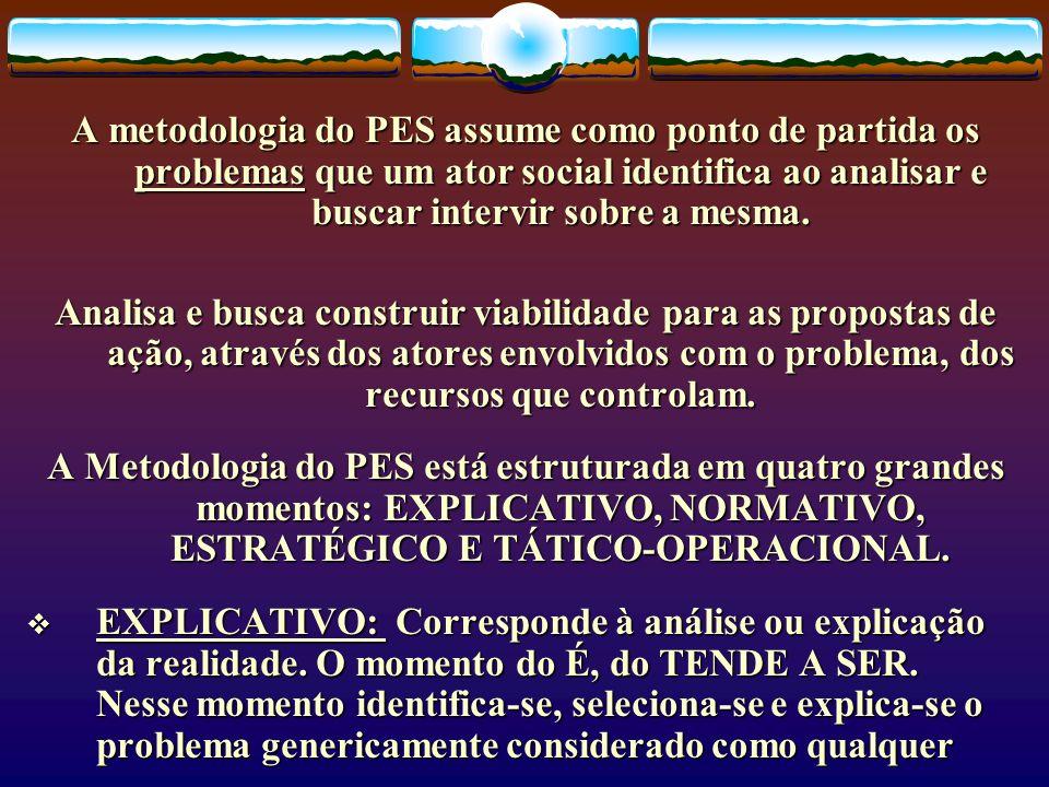 A metodologia do PES assume como ponto de partida os problemas que um ator social identifica ao analisar e buscar intervir sobre a mesma. Analisa e bu