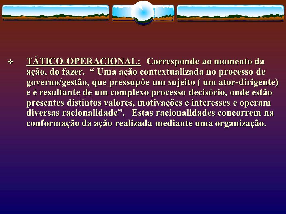 TÁTICO-OPERACIONAL: Corresponde ao momento da ação, do fazer. Uma ação contextualizada no processo de governo/gestão, que pressupõe um sujeito ( um at