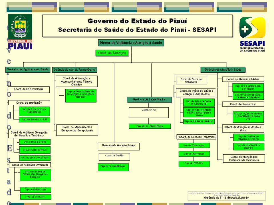 POLÍTICA DE ATENÇÃO À SAÚDE DA MULHER HISTÓRICO / EVOLUÇÃO PROGRAMAS MATERNOS–INFANTIS ELABORAÇÃO DO PAISM EM 1984 IMPORTÂNCIA DO MOVIMENTO DE MULHERES INFLUÊNCIA DO PROCESSO DE CONSTRUÇÃO DO SUS AVANÇOS A PARTIR DE 2003