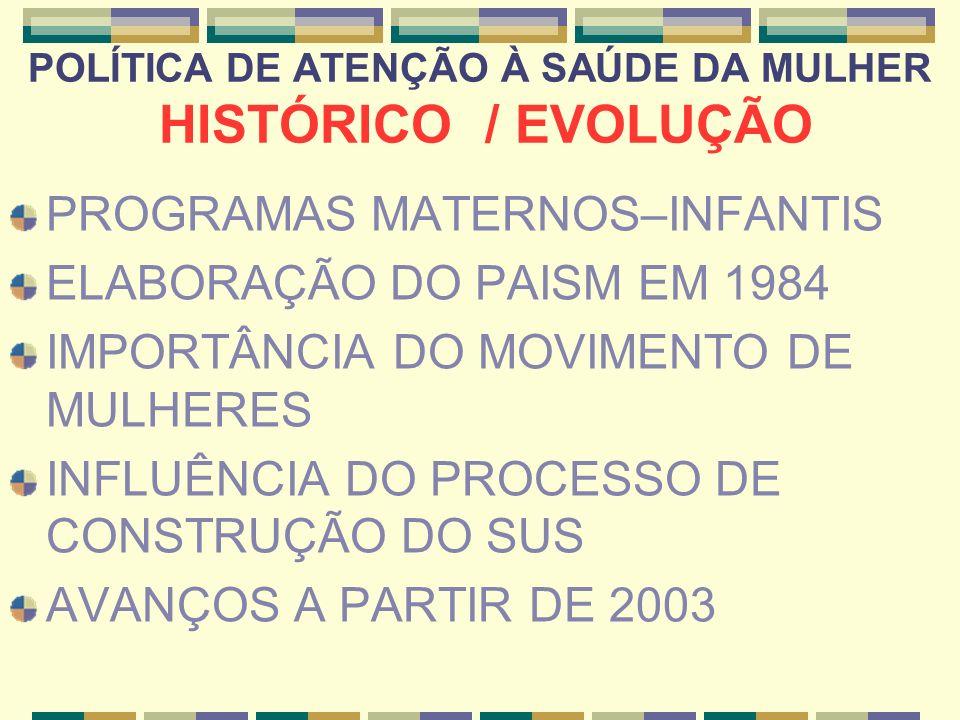 POLÍTICA DE ATENÇÃO À SAÚDE DA MULHER 1984 - PAISM HISTÓRICO / EVOLUÇÃO AÇÕES / DIRETRIZES ASSISTÊNCIA CLÍNICO – GINECOLÓGICA ASSISTÊNCIA PRÉ – NATAL, PARTO E PUERPÉRIO PLANEJAMENTO FAMILIAR PREVENÇÃO DO CÂNCER DO COLO E MAMA PREVENÇÃO DAS DST ASSISTÊNCIA NO CLIMATÉRIO