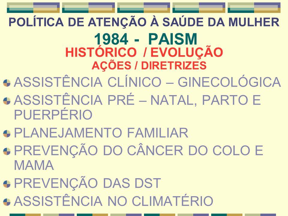 POLÍTICA DE ATENÇÃO À SAÚDE DA MULHER HISTÓRICO / EVOLUÇÃO AÇÕES / DIRETRIZES 1998 - 2002 PREVENÇÃO E TRATAMENTO DOS AGRAVOS RESULTANTES DA VIOLÊNCIA SEXUAL 2003 ASSISTÊNCIA ÀS MULHERES DO CAMPO,COM DEFICIÊNCIAS, NEGRAS, INDÍGENAS, PRESIDIÁRIAS, AS QUE FAZEM SEXO COM MULHERES,A PARTICIPAÇÃO E O CONTROLE SOCIAL.