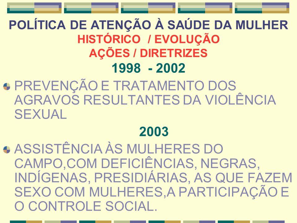 POLÍTICA DE ATENÇÃO À SAÚDE DA MULHER EM 2004 ANO DA MULHER LANÇADO A POLÍTICA DE ATENÇÃO INTEGRAL À SAÚDE DA MULHER, QUE CONTEMPLA: PRINCÍPIOS DIRETRIZES PLANO DE AÇÃO 2004 - 2007