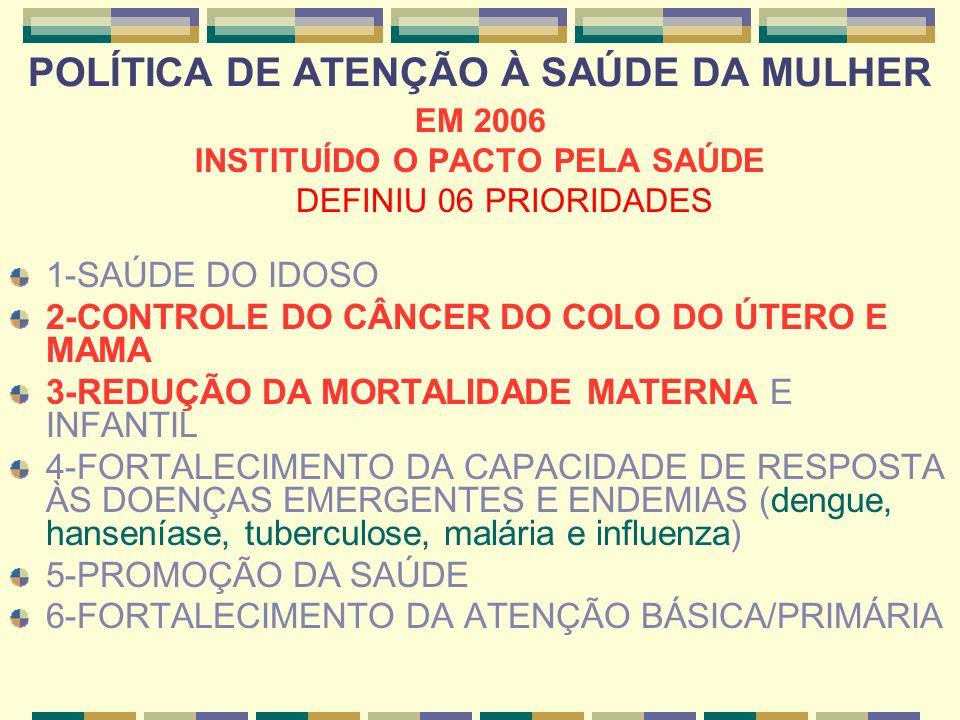 POLÍTICA DE ATENÇÃO À SAÚDE DA MULHER PRINCIPAIS AÇÕES DESENVOLVIDAS:
