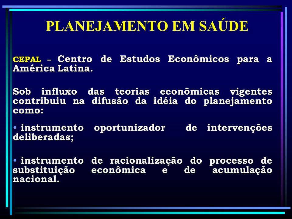 PLANEJAMENTO EM SAÚDE CEPAL – Centro de Estudos Econômicos para a América Latina. Sob influxo das teorias econômicas vigentes contribuiu na difusão da