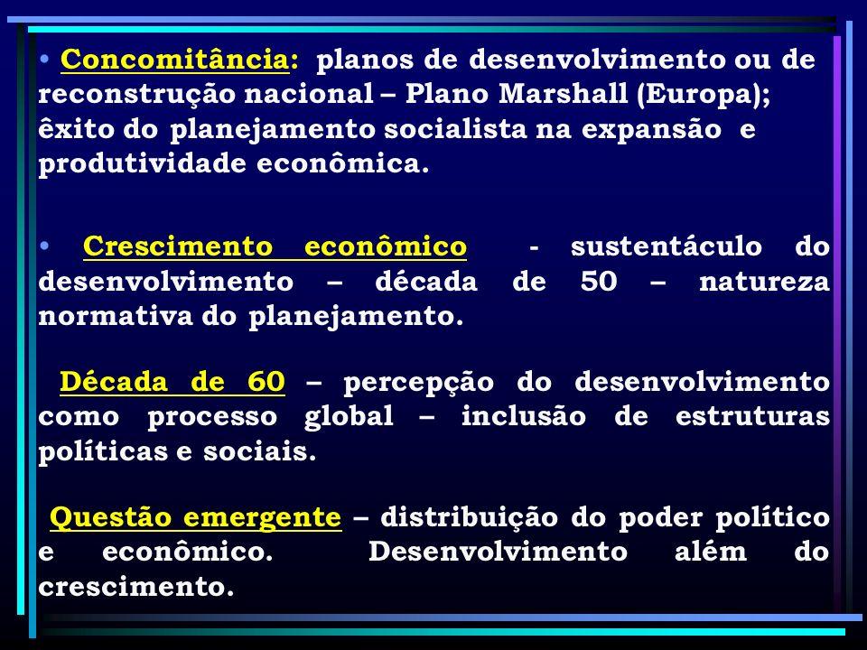Concomitância: planos de desenvolvimento ou de reconstrução nacional – Plano Marshall (Europa); êxito do planejamento socialista na expansão e produti