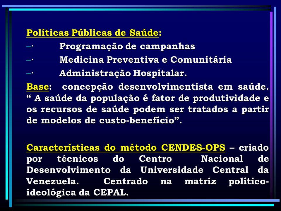 Políticas Públicas de Saúde: – · Programação de campanhas – · Medicina Preventiva e Comunitária – · Administração Hospitalar. Base: concepção desenvol