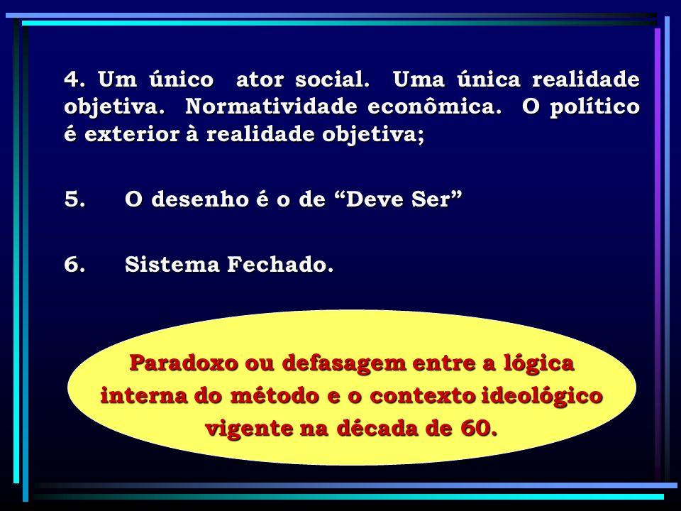 4. Um único ator social. Uma única realidade objetiva. Normatividade econômica. O político é exterior à realidade objetiva; 5. O desenho é o de Deve S