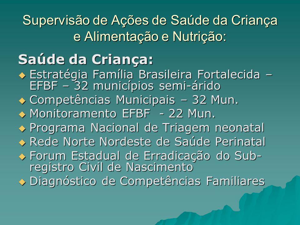 Supervisão de Ações de Saúde da Criança e Alimentação e Nutrição: Saúde da Criança: Estratégia Família Brasileira Fortalecida – EFBF – 32 municípios s