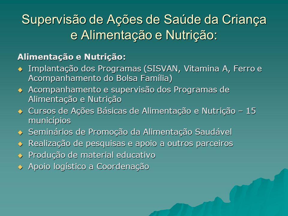 Supervisão de Ações de Saúde da Criança e Alimentação e Nutrição: Alimentação e Nutrição: Implantação dos Programas (SISVAN, Vitamina A, Ferro e Acomp