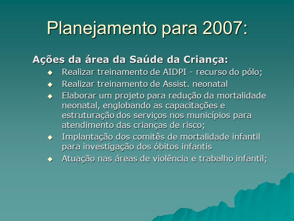 Planejamento para 2007: Ações da área da Saúde da Criança: Realizar treinamento de AIDPI - recurso do pólo; Realizar treinamento de AIDPI - recurso do