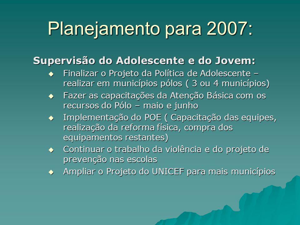 Planejamento para 2007: Supervisão do Adolescente e do Jovem: Finalizar o Projeto da Política de Adolescente – realizar em municípios pólos ( 3 ou 4 m