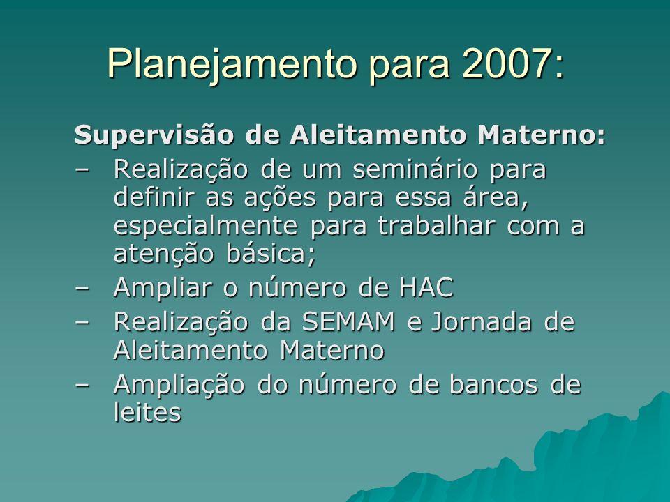 Planejamento para 2007: Supervisão de Aleitamento Materno: –Realização de um seminário para definir as ações para essa área, especialmente para trabal