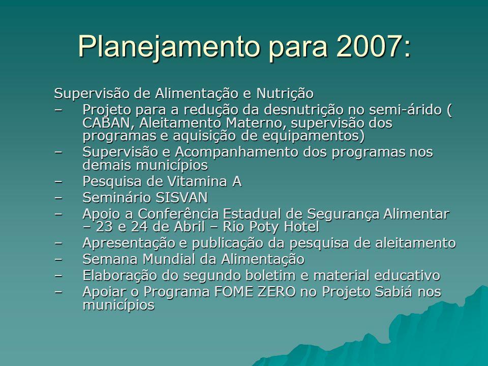 Planejamento para 2007: Supervisão de Alimentação e Nutrição –Projeto para a redução da desnutrição no semi-árido ( CABAN, Aleitamento Materno, superv