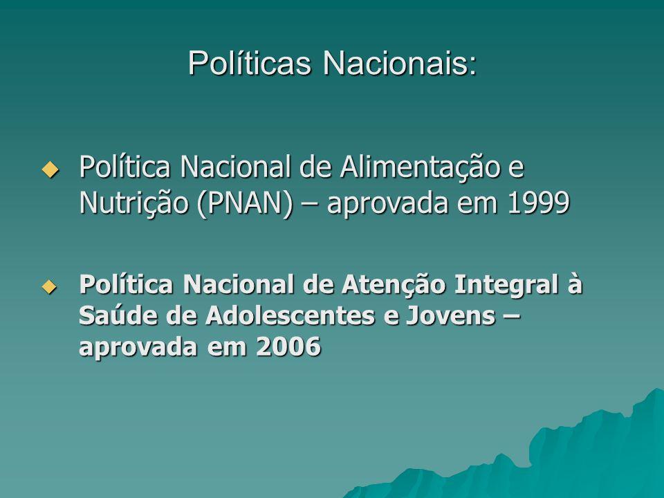 Políticas Nacionais: Política Nacional de Alimentação e Nutrição (PNAN) – aprovada em 1999 Política Nacional de Alimentação e Nutrição (PNAN) – aprova