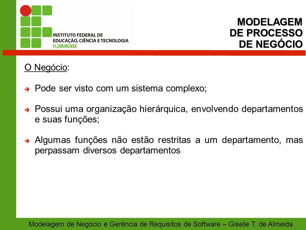 VISÕES DE NEGÓCIO Modelagem de Negócio e Gerência de Requisitos de Software – Giselle T.