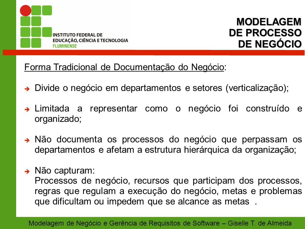 CONCEITOS DE MODELAGEM DE NEGÓCIO: Introdução Esquema ou Metamodelo Vantagens da Utilização de Modelos PARTE III Modelagem de Negócio e Gerência de Requisitos de Software – Giselle T.