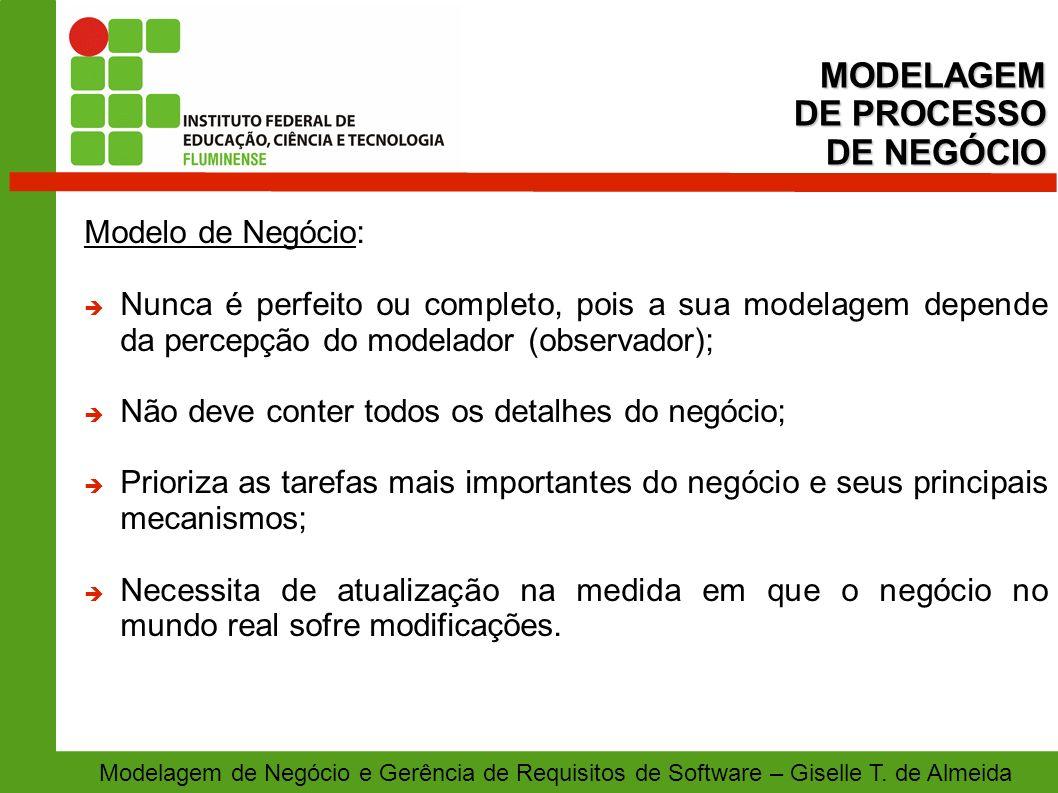 Processo de Negócio – exemplo de símbolo: EXTENSÕES ERIKSSON-PENKER PARA MODELAGEM DE NEGÓCIO Modelagem de Negócio e Gerência de Requisitos de Software – Giselle T.