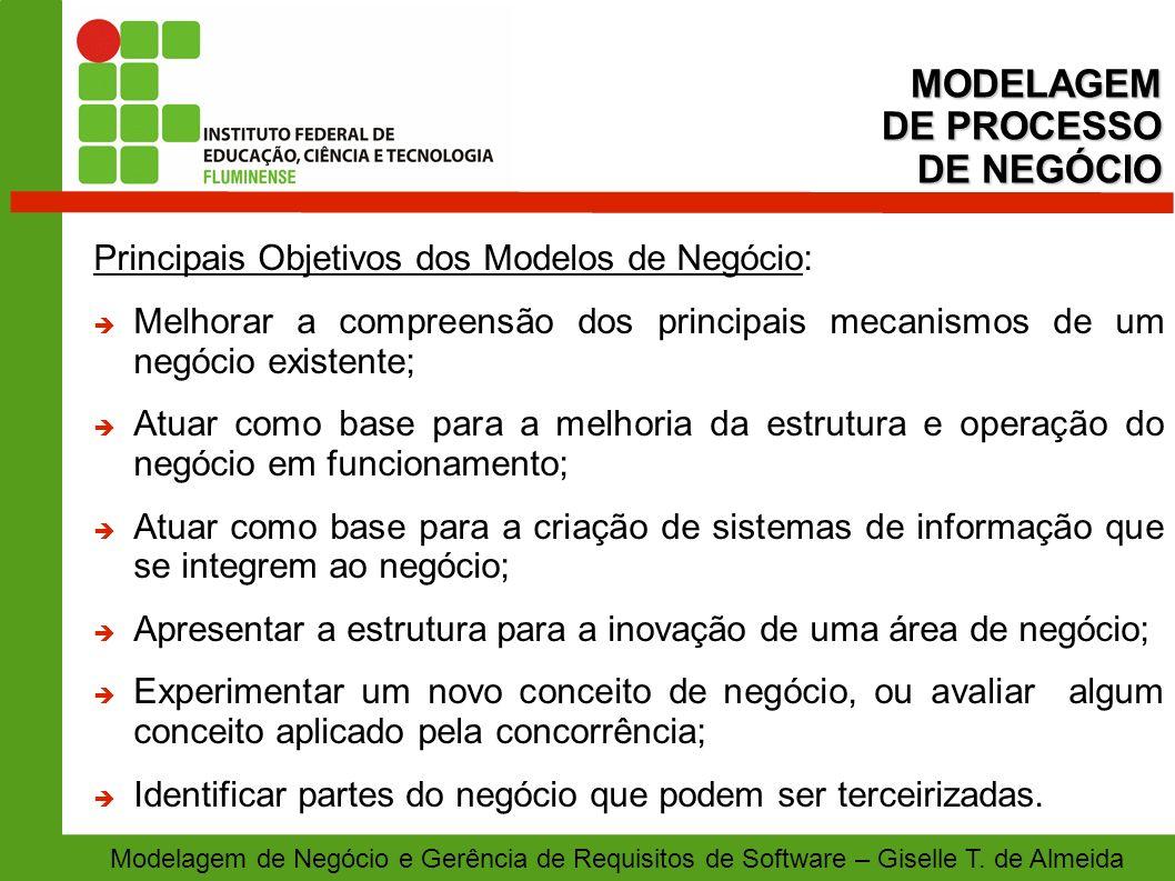 CONCEITOS DE MODELAGEM DE NEGÓCIO Modelagem de Negócio e Gerência de Requisitos de Software – Giselle T.