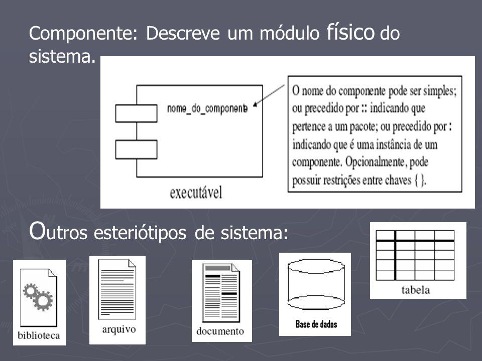 Componente: Descreve um módulo físico do sistema. O utros esteriótipos de sistema: