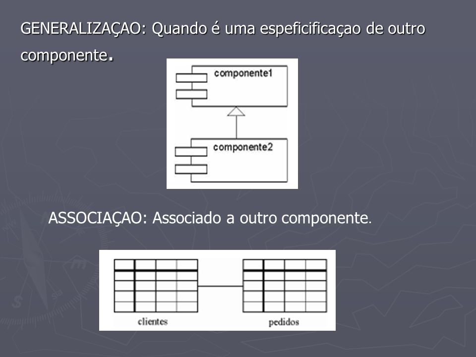 GENERALIZAÇAO: Quando é uma espeficificaçao de outro componente. ASSOCIAÇAO: Associado a outro componente.