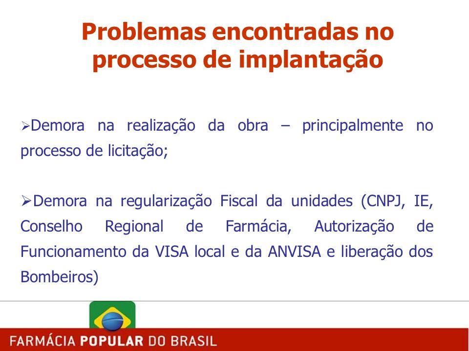 Demora na realização da obra – principalmente no processo de licitação; Demora na regularização Fiscal da unidades (CNPJ, IE, Conselho Regional de Far