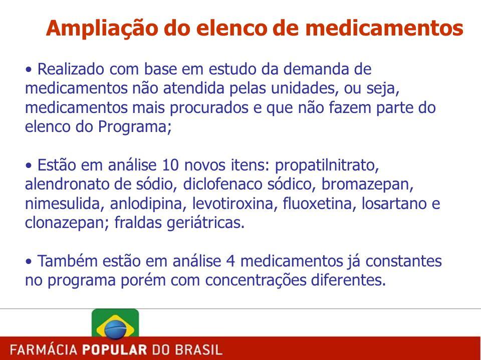 Ampliação do elenco de medicamentos Realizado com base em estudo da demanda de medicamentos não atendida pelas unidades, ou seja, medicamentos mais pr