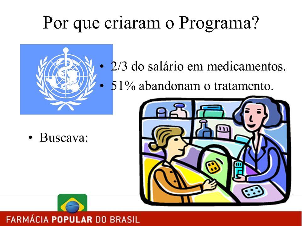 Por que criaram o Programa? 2/3 do salário em medicamentos. 51% abandonam o tratamento. Buscava: