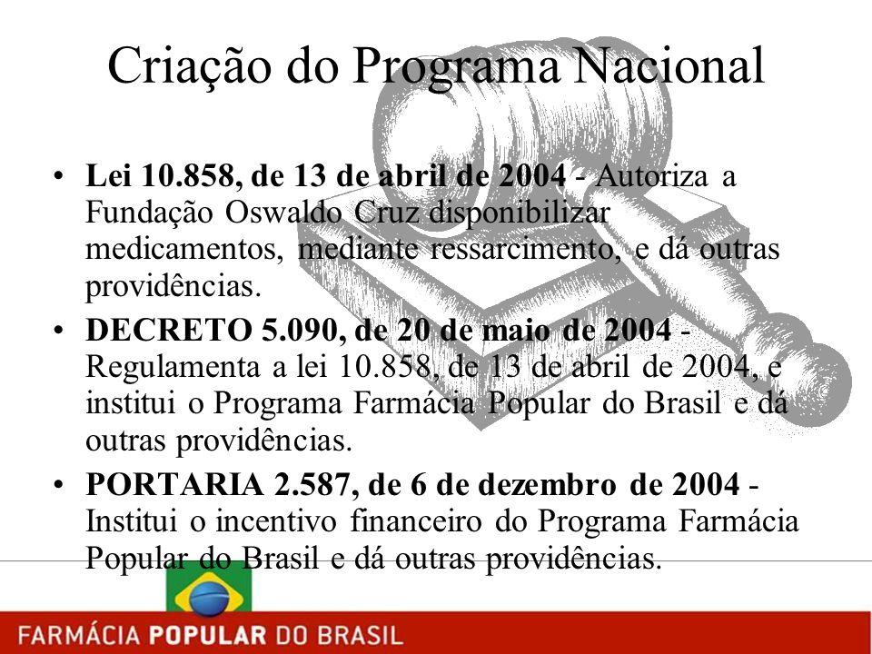 Criação do Programa Nacional Lei 10.858, de 13 de abril de 2004 - Autoriza a Fundação Oswaldo Cruz disponibilizar medicamentos, mediante ressarcimento