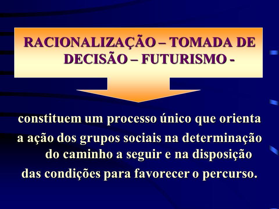 RACIONALIZAÇÃO – TOMADA DE DECISÃO – FUTURISMO - constituem um processo único que orienta a ação dos grupos sociais na determinação do caminho a segui