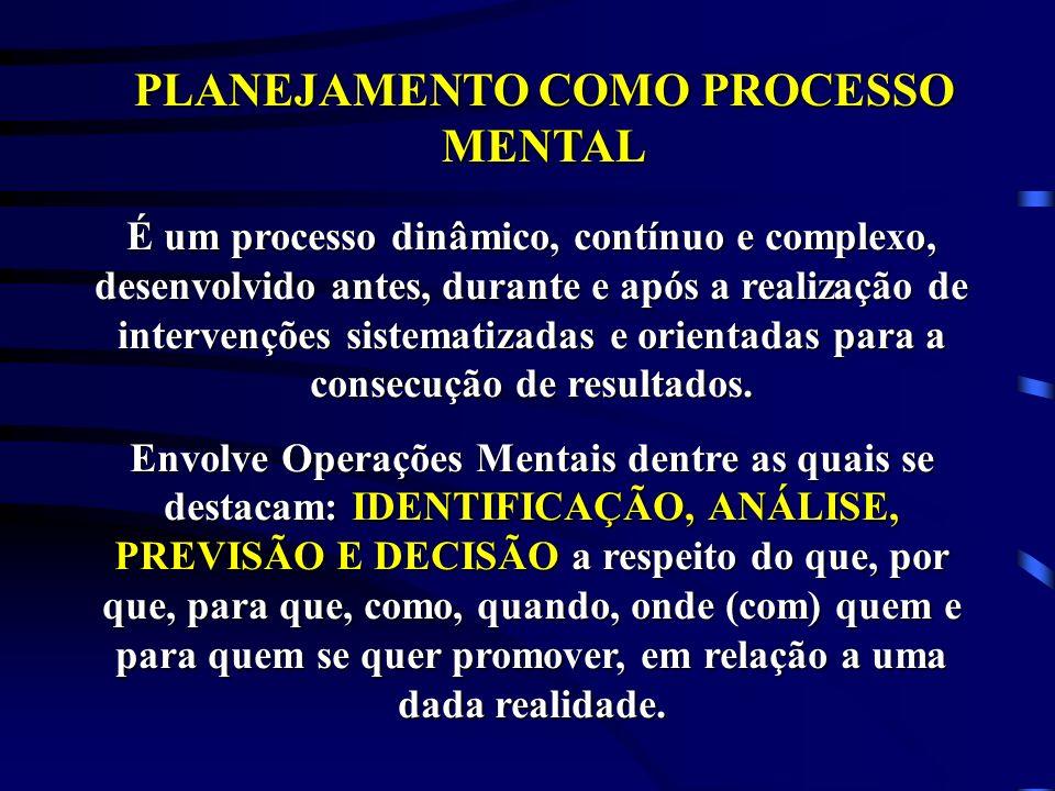 PLANEJAMENTO COMO PROCESSO MENTAL É um processo dinâmico, contínuo e complexo, desenvolvido antes, durante e após a realização de intervenções sistema