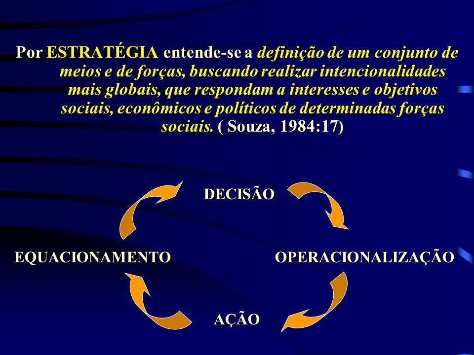Por ESTRATÉGIA entende-se a definição de um conjunto de meios e de forças, buscando realizar intencionalidades mais globais, que respondam a interesse