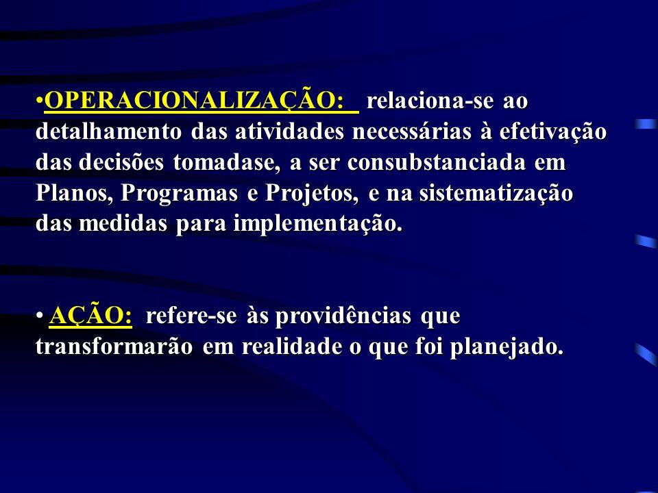OPERACIONALIZAÇÃO: relaciona-se ao detalhamento das atividades necessárias à efetivação das decisões tomadase, a ser consubstanciada em Planos, Progra