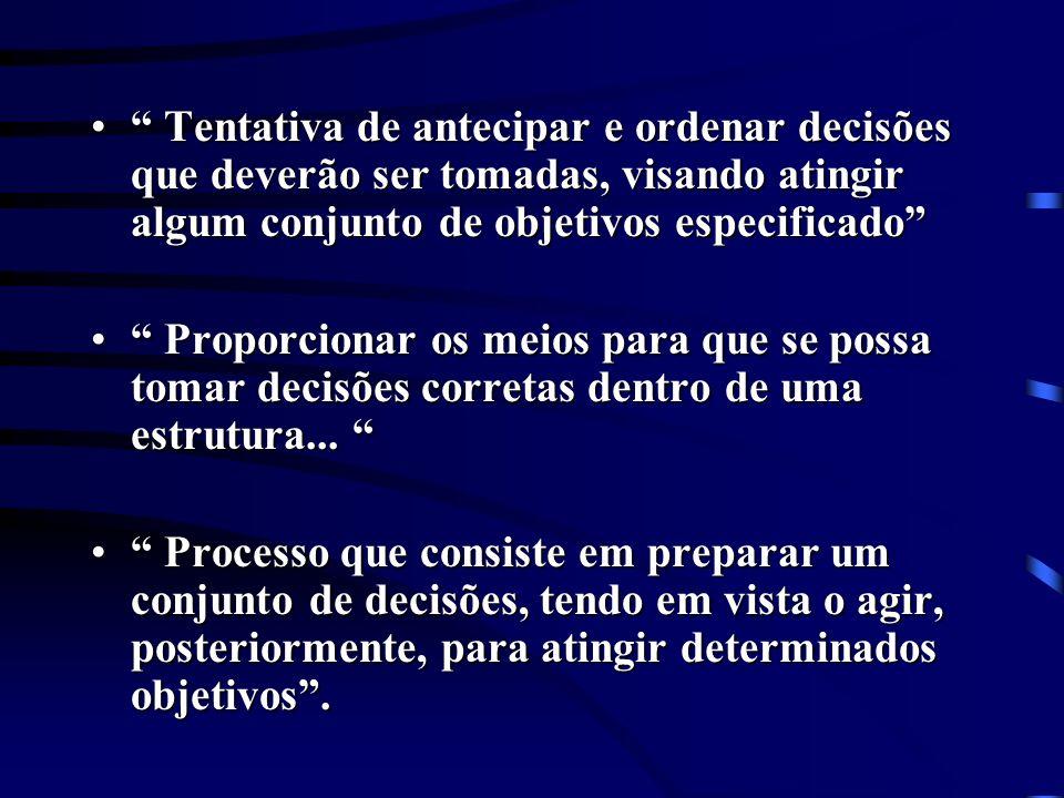 Tentativa de antecipar e ordenar decisões que deverão ser tomadas, visando atingir algum conjunto de objetivos especificado Tentativa de antecipar e o
