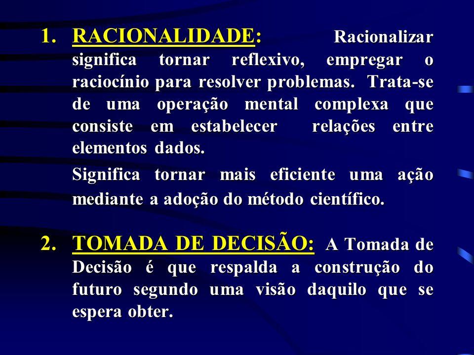 1.RACIONALIDADE: Racionalizar significa tornar reflexivo, empregar o raciocínio para resolver problemas. Trata-se de uma operação mental complexa que