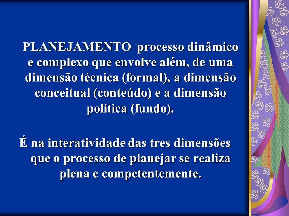 PLANEJAMENTO processo dinâmico e complexo que envolve além, de uma dimensão técnica (formal), a dimensão conceitual (conteúdo) e a dimensão política (