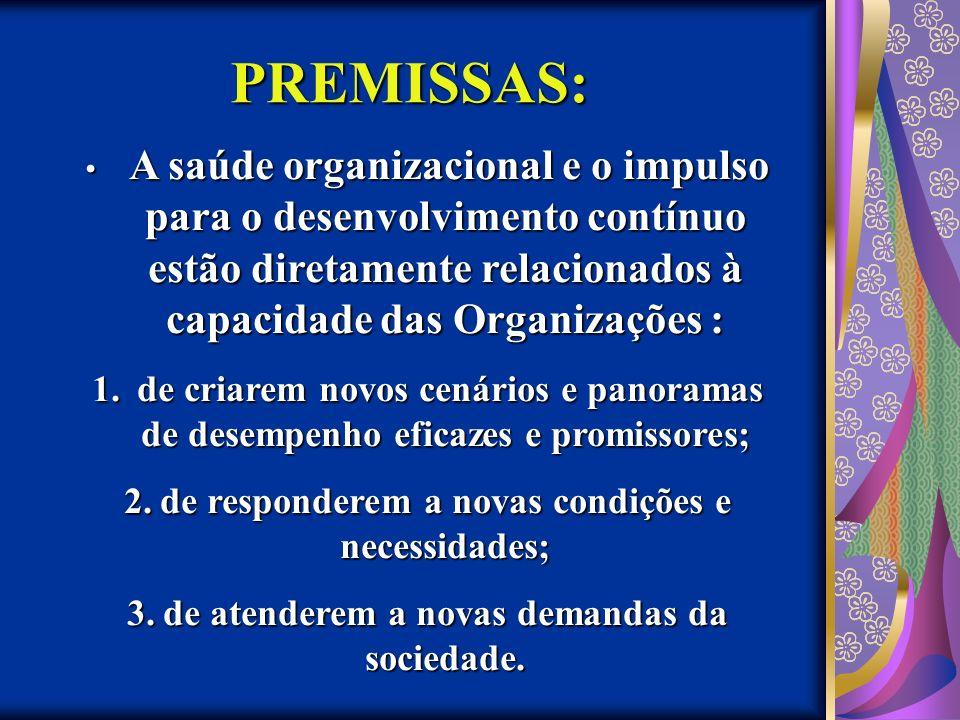 PREMISSAS: A saúde organizacional e o impulso para o desenvolvimento contínuo estão diretamente relacionados à capacidade das Organizações : A saúde o