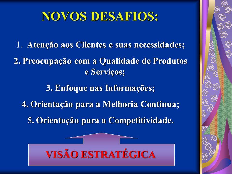 NOVOS DESAFIOS: Atenção aos Clientes e suas necessidades; 1. Atenção aos Clientes e suas necessidades; 2.Preocupação com a Qualidade de Produtos e Ser
