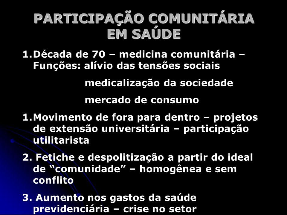 PARTICIPAÇÃO COMUNITÁRIA EM SAÚDE 1.Década de 70 – medicina comunitária – Funções: alívio das tensões sociais medicalização da sociedade mercado de co