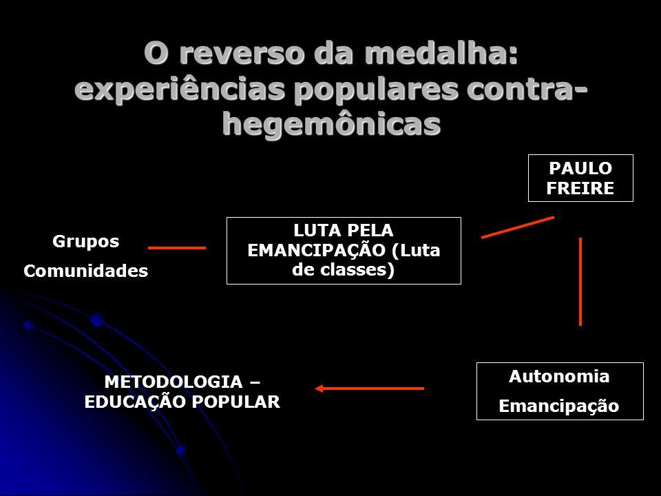 O reverso da medalha: experiências populares contra- hegemônicas Grupos Comunidades LUTA PELA EMANCIPAÇÃO (Luta de classes) PAULO FREIRE Autonomia Ema