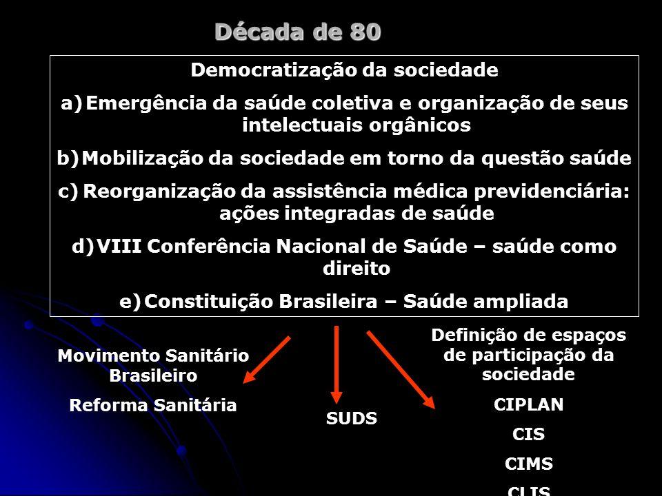 Década de 80 Democratização da sociedade a)Emergência da saúde coletiva e organização de seus intelectuais orgânicos b)Mobilização da sociedade em tor