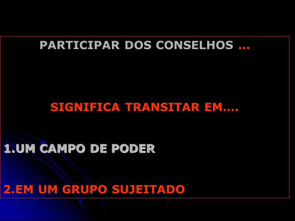 PARTICIPAR DOS CONSELHOS... SIGNIFICA TRANSITAR EM…. 1.UM CAMPO DE PODER 2.EM UM GRUPO SUJEITADO