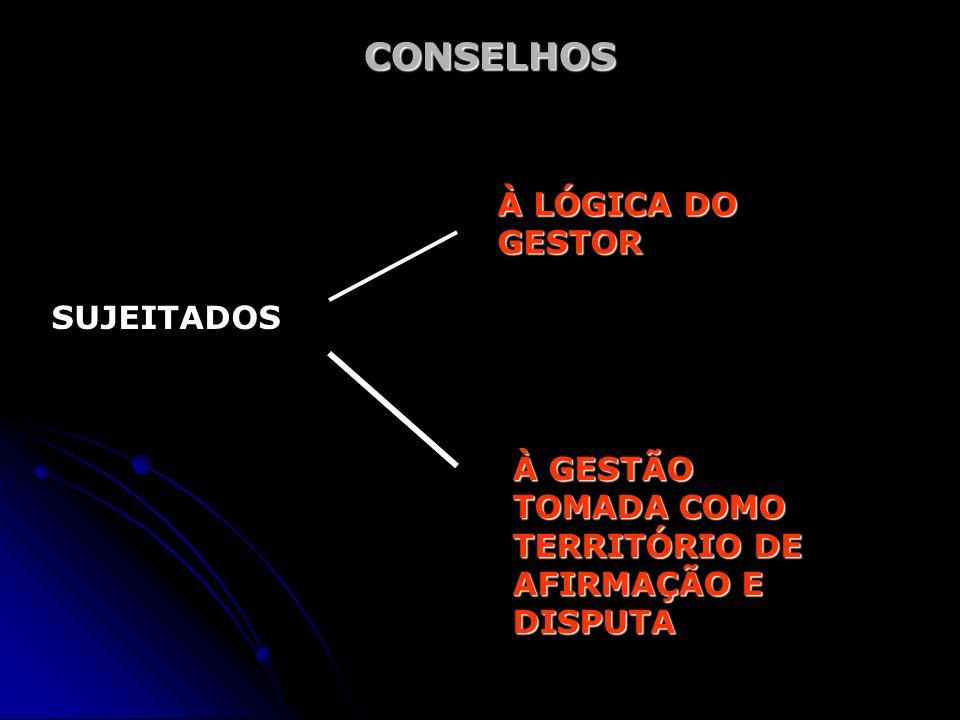 CONSELHOS SUJEITADOS À LÓGICA DO GESTOR À GESTÃO TOMADA COMO TERRITÓRIO DE AFIRMAÇÃO E DISPUTA