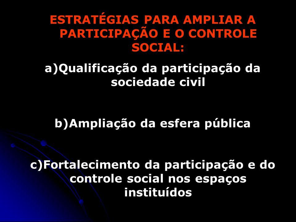 ESTRATÉGIAS PARA AMPLIAR A PARTICIPAÇÃO E O CONTROLE SOCIAL: a)Qualificação da participação da sociedade civil b)Ampliação da esfera pública c)Fortale