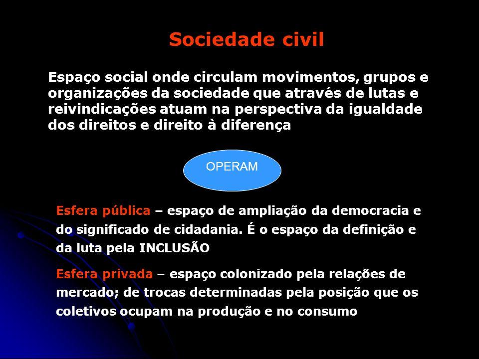Sociedade civil Espaço social onde circulam movimentos, grupos e organizações da sociedade que através de lutas e reivindicações atuam na perspectiva