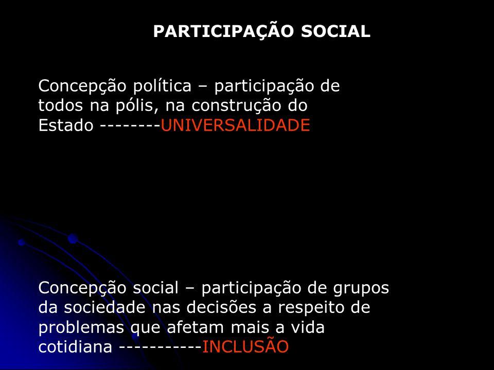 PARTICIPAÇÃO SOCIAL Concepção política – participação de todos na pólis, na construção do Estado --------UNIVERSALIDADE Concepção social – participaçã