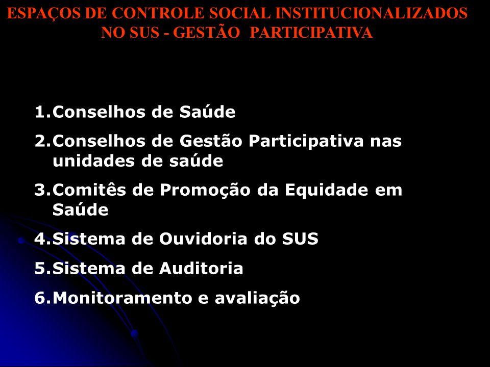 ESPAÇOS DE CONTROLE SOCIAL INSTITUCIONALIZADOS NO SUS - GESTÃO PARTICIPATIVA 1.Conselhos de Saúde 2.Conselhos de Gestão Participativa nas unidades de